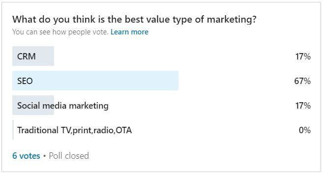 Best types of digital marketing survey marketing.